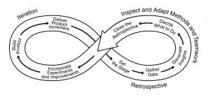 AgileRetrospectiveStructureStep