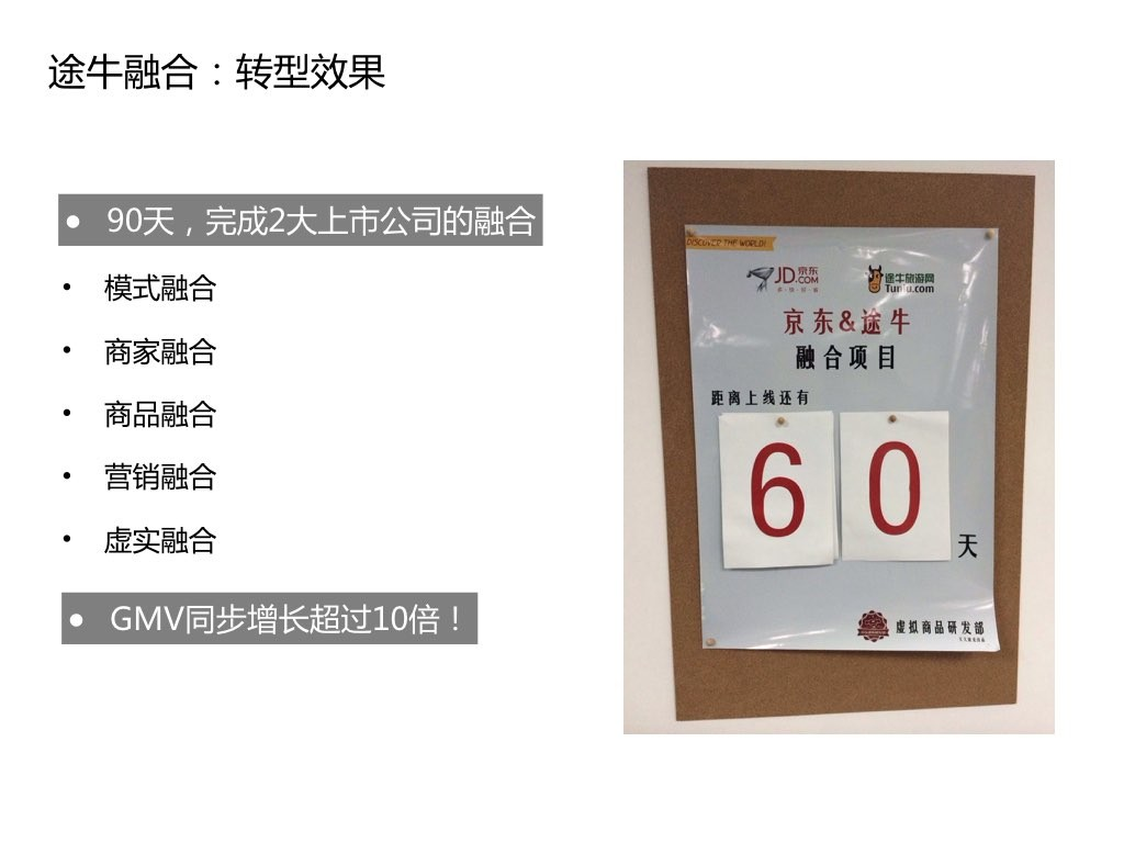 Scrum精髓之京东敏捷之旅v2.3.011