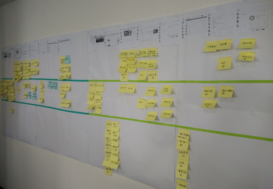 user-story-mapping-example